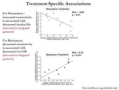 Suzanna Zick Conferentie youtube video behandelings associaties acupressuur